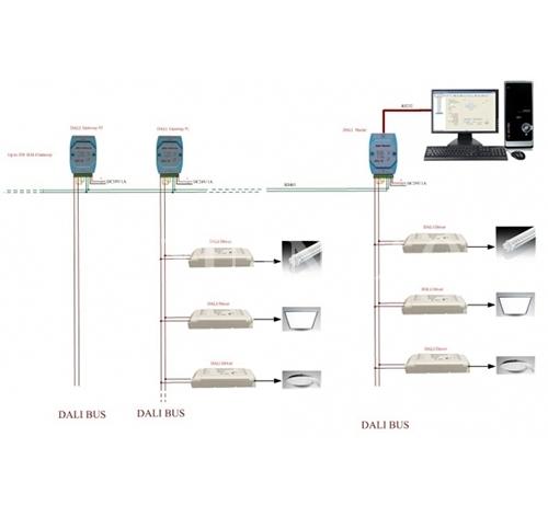 Easy DALI智能灯光控制系统