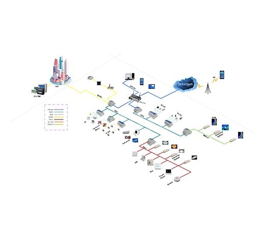 Smart-IoT物联远程控制系统