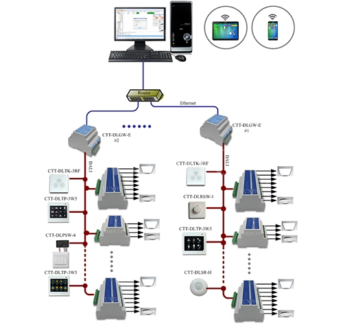 灯光回路控制系统