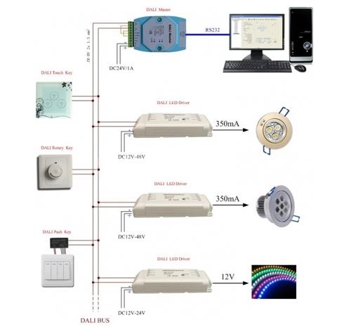 DALI Tools调光控制系统