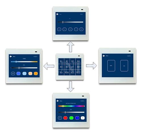 DALI多功能控制面板,支持开关调光调色场景控制