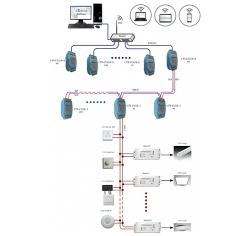 Smart DALI智能照明控制系统