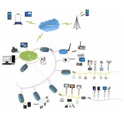 智能物联网(IOT)远程控制系统,智能楼宇智能家居控制系统