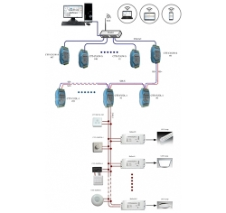 dali照明控制系统