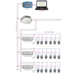 DALI转换控制0-10V,1-10V调光