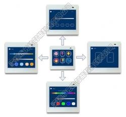 DALI多功能控制液晶面板,支持开关/调光/色温/RGBW/场景控制