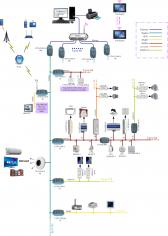 智能照明管理系统