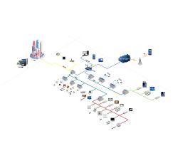 楼宇自动化系统智能灯光控制