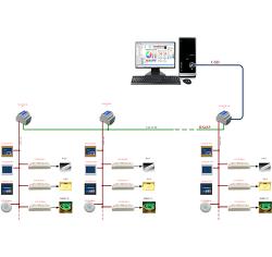 浙江VUNHO IoTPro-Com物联控制系统