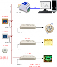 VUNHO Dalitools数字灯光调试系统