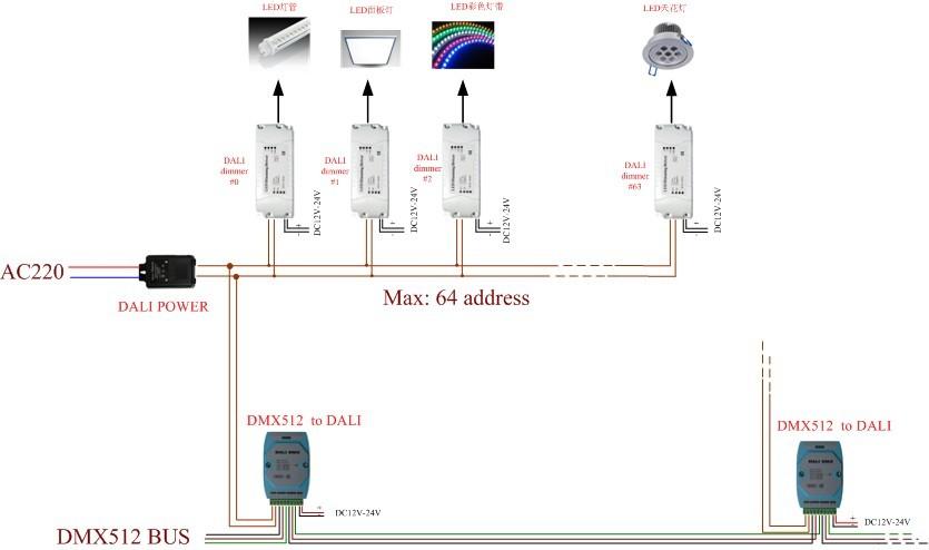 DMX控制DALI灯光