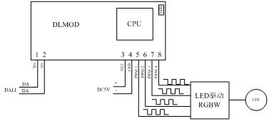 DT6 DT8模块